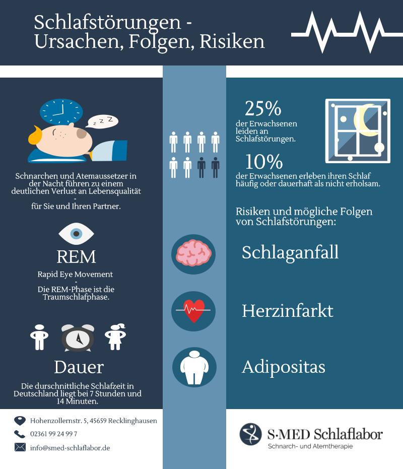 infografik ueber schlafstoerungen